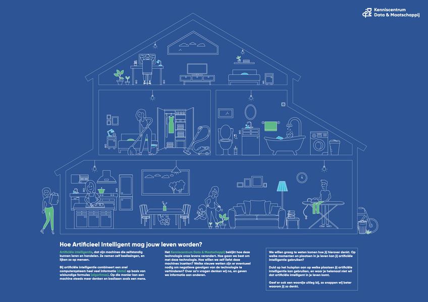 Affiche over artificiële intelligentie in huis