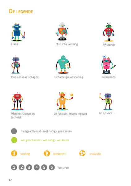 Inkijkje in de handleiding van de Game Learn Grow toolbox